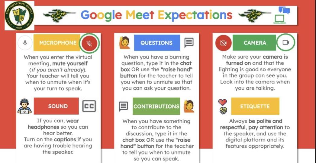 Google Meet Expectations 1