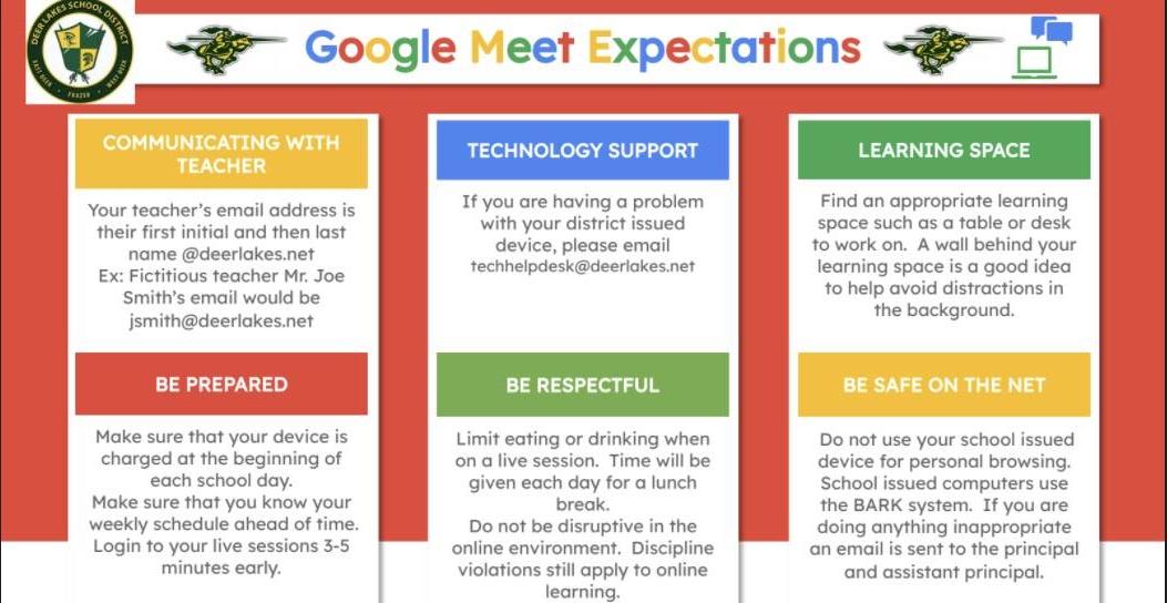 Google Meet Expectations 2